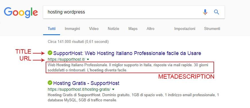Title URL Metadescription