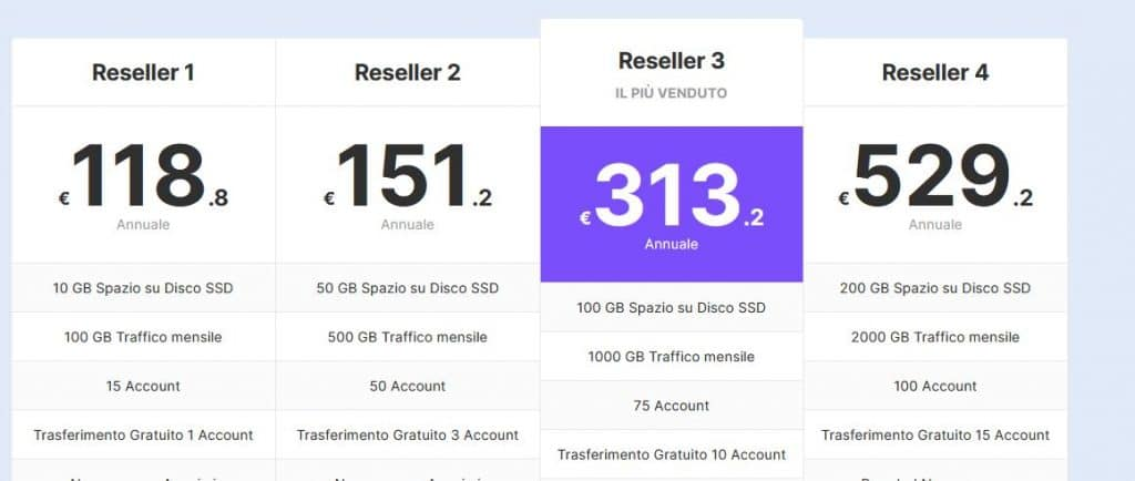 Hosting Reseller Supporthost