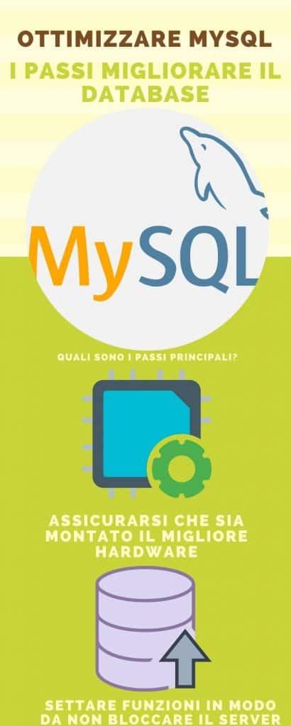 Ottimizzare Mysql 3